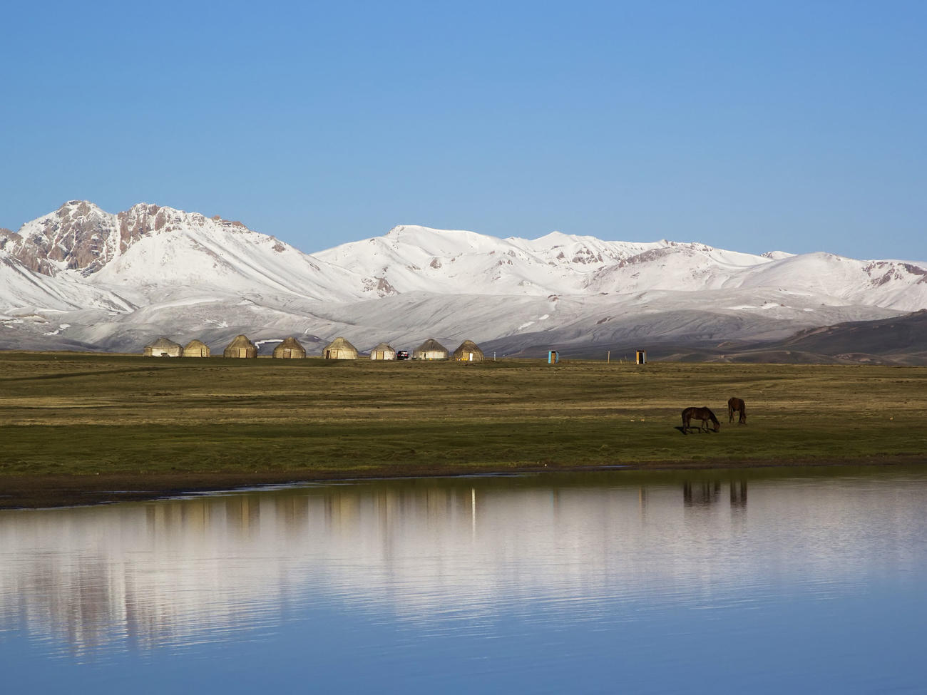 Places to visit in Kyrgyzstan? Lake Sol Kul